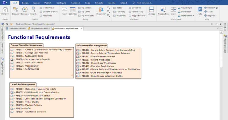 Abbildung 2 - Strukturieren von Anforderungen