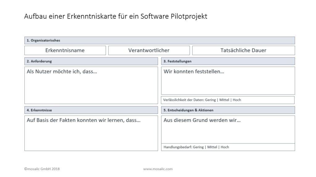 Software_Pilotprojekt_AufbauErkenntniskarte