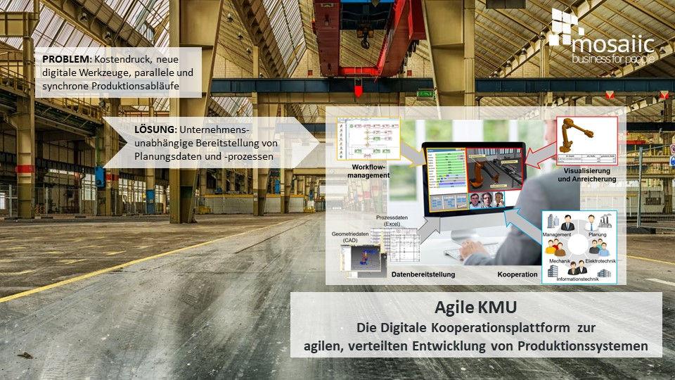 mosaiic GmbH_Beitragsbild_Projektreferenz Agile KMU