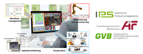 mosaiic GmbH_Agile KMU