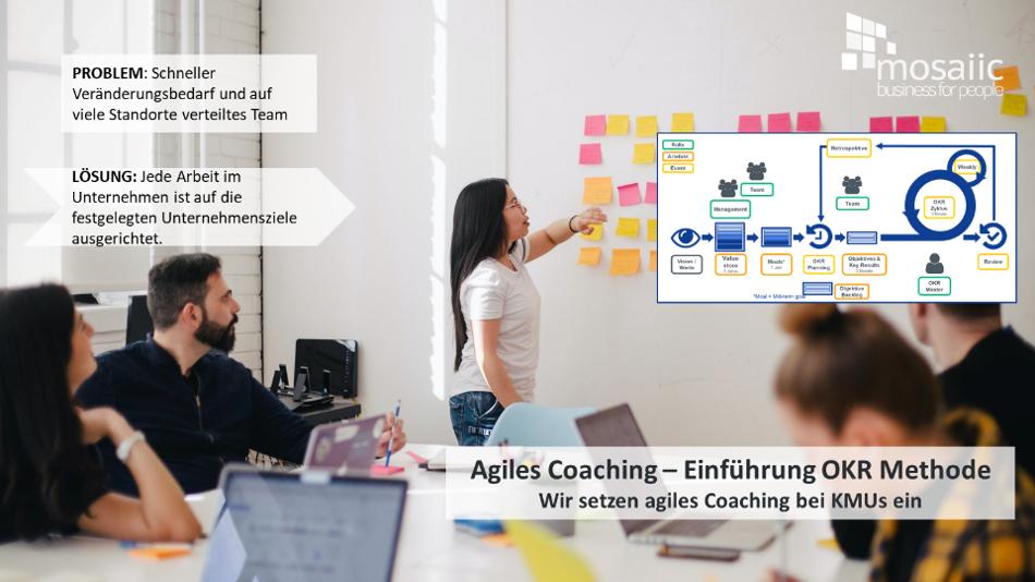 Agiles Coaching Einführung OKR Methode
